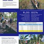 Infografis : Program Padat Karya Pusaka Indonesia-Caritas, di 4 desa Kecamatan Dolo Selatan, Kabupaten Sigi Sulawesi Tengah