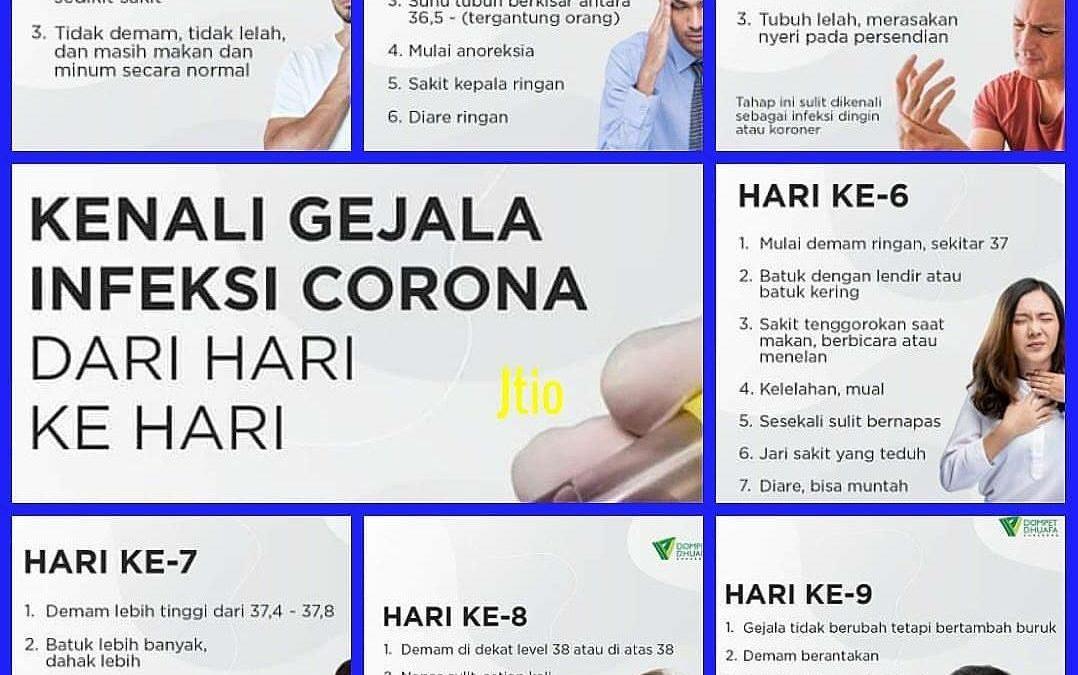 Buku Pneumonia-COVID-19, Diagnosis dan Penatalaksanaan di Indonesia