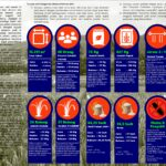 Program Penguatan Mata Pencaharian, Yayasan Pusaka Indonesia-Caritas Swiss